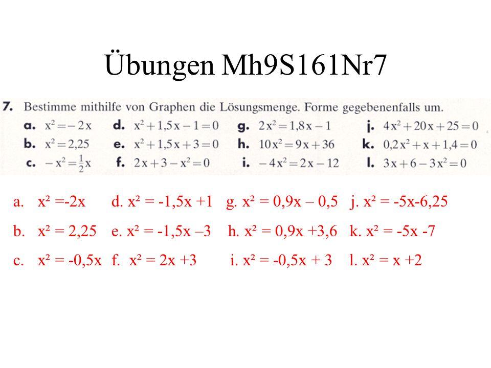 Übungen Mh9S161Nr7 x² =-2x d. x² = -1,5x +1 g. x² = 0,9x – 0,5 j. x² = -5x-6,25.