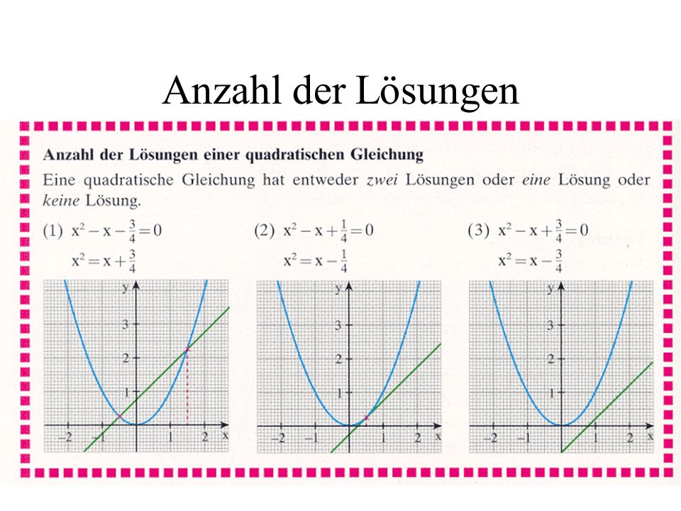 Ungewöhnlich Lösung Quadratische Gleichungen Die Die Quadratische ...
