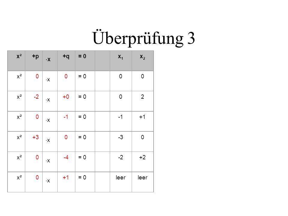 Überprüfung 3 x² +p x +q = 0 x1 x2 -2 +0 2 -1 +1 +3 -3 -4 +2 leer