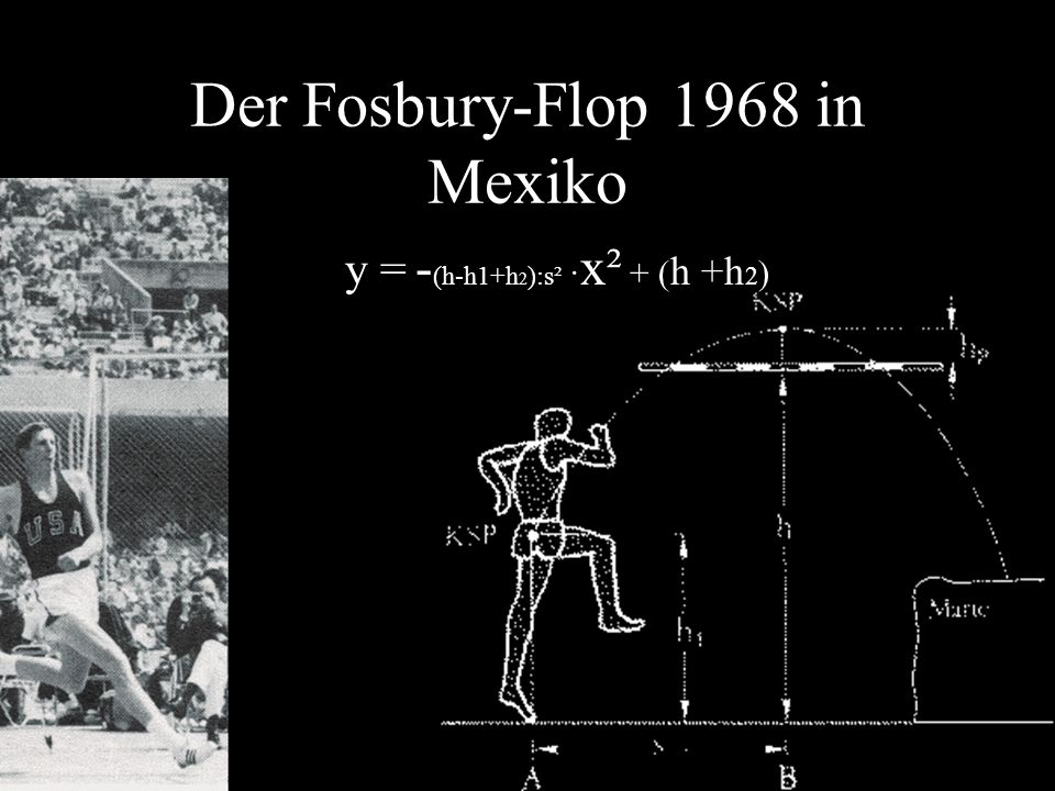 Der Fosbury-Flop 1968 in Mexiko