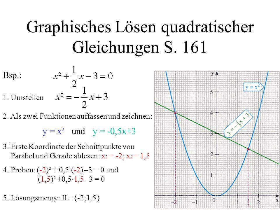 Graphisches Lösen quadratischer Gleichungen S. 161