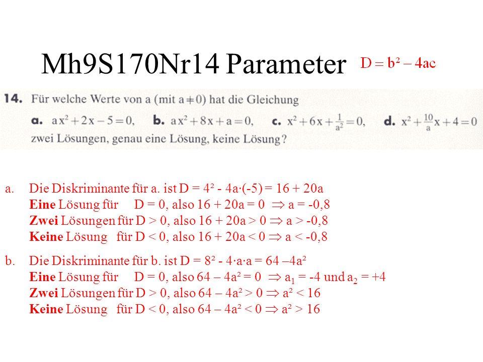 Mh9S170Nr14 Parameter