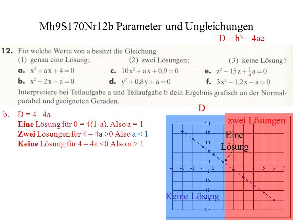Mh9S170Nr12b Parameter und Ungleichungen