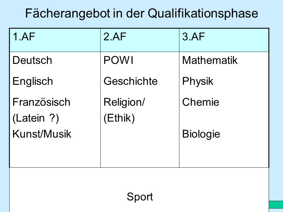 Fächerangebot in der Qualifikationsphase