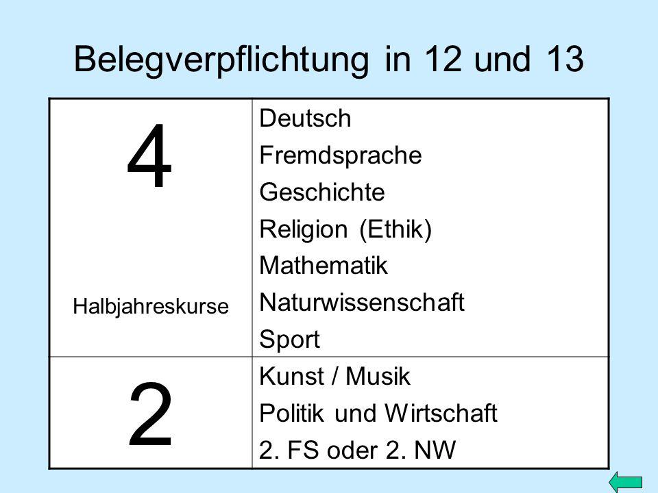 Belegverpflichtung in 12 und 13