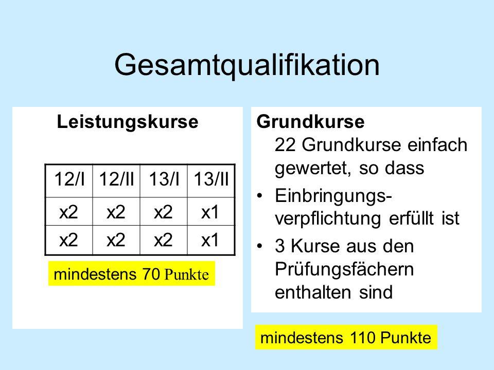 Gesamtqualifikation Leistungskurse