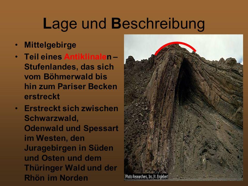 Lage und Beschreibung Mittelgebirge