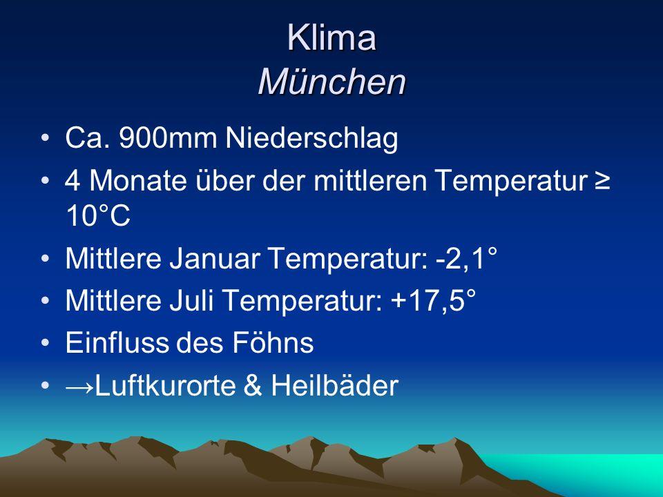 Klima München Ca. 900mm Niederschlag
