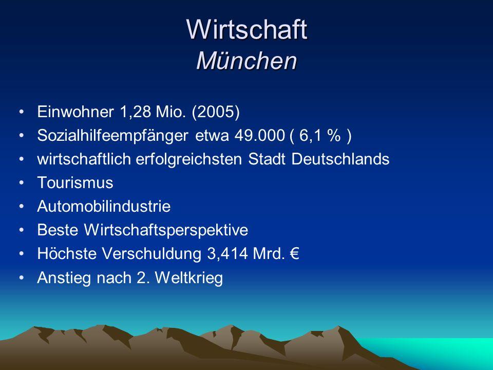 Wirtschaft München Einwohner 1,28 Mio. (2005)