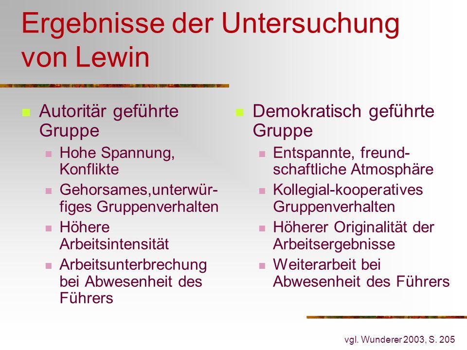 Ergebnisse der Untersuchung von Lewin