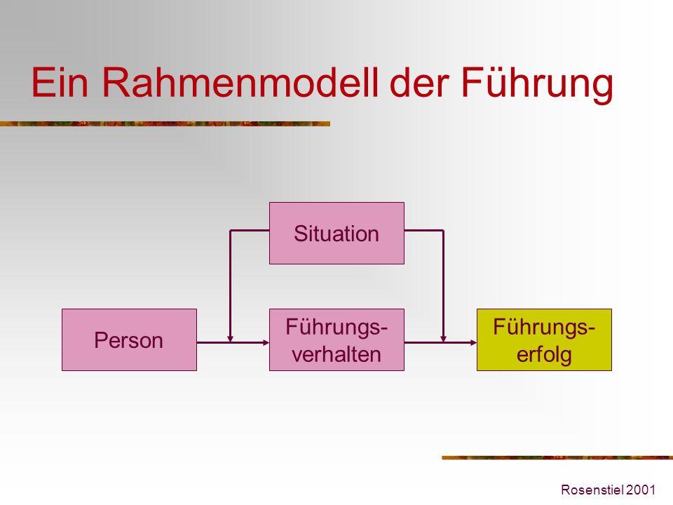 Ein Rahmenmodell der Führung