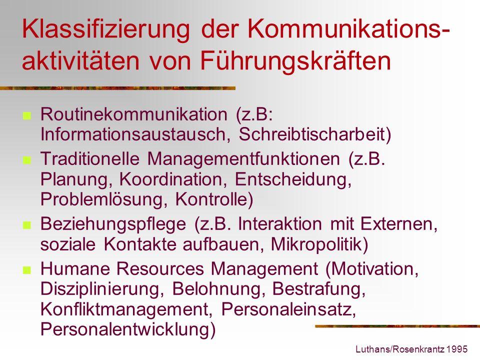 Klassifizierung der Kommunikations-aktivitäten von Führungskräften