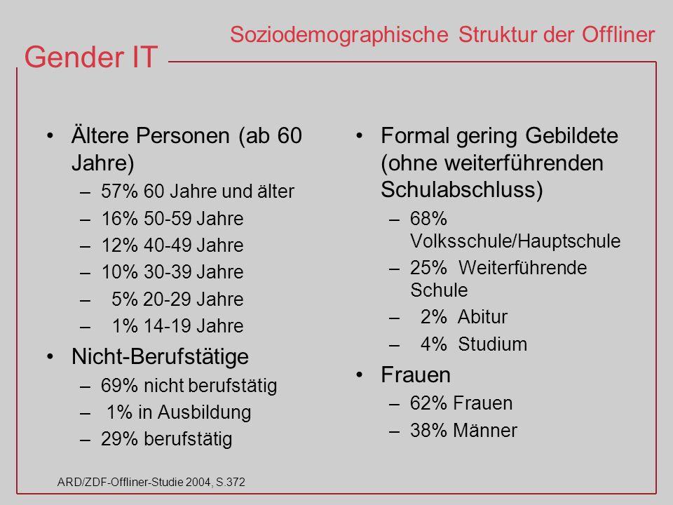 Soziodemographische Struktur der Offliner