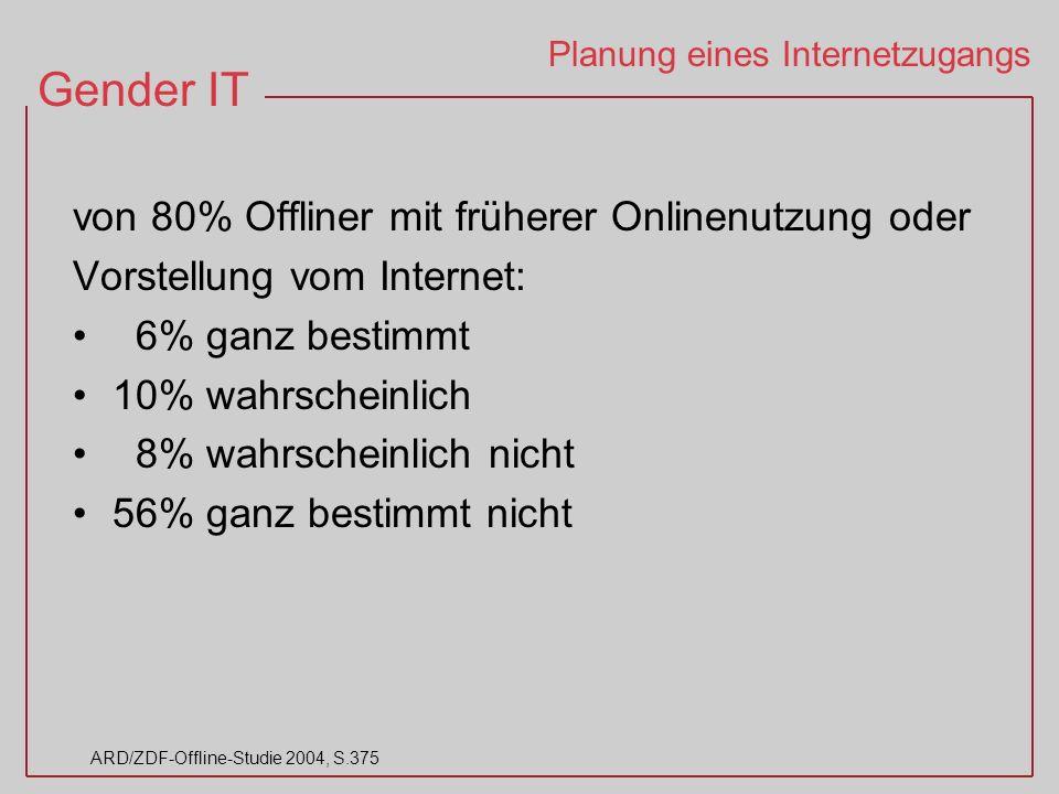 Planung eines Internetzugangs
