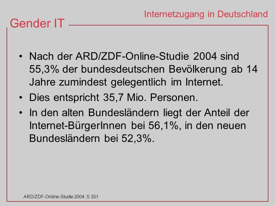 Internetzugang in Deutschland