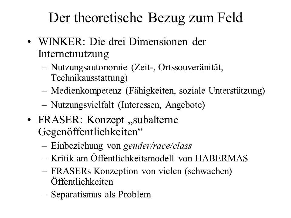 Der theoretische Bezug zum Feld