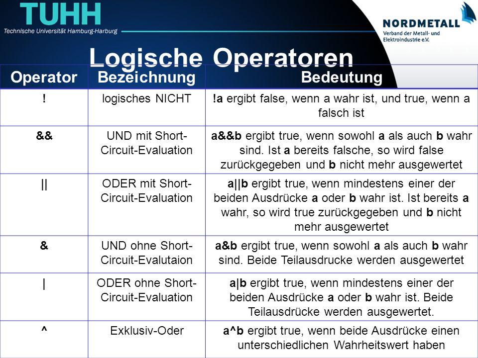 Logische Operatoren Operator Bezeichnung Bedeutung ! logisches NICHT