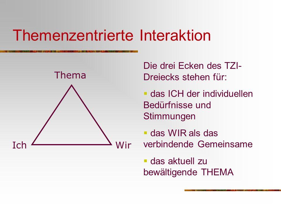 Themenzentrierte Interaktion