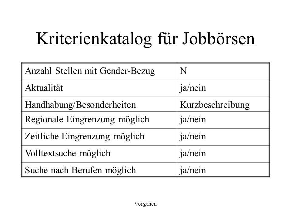 Kriterienkatalog für Jobbörsen