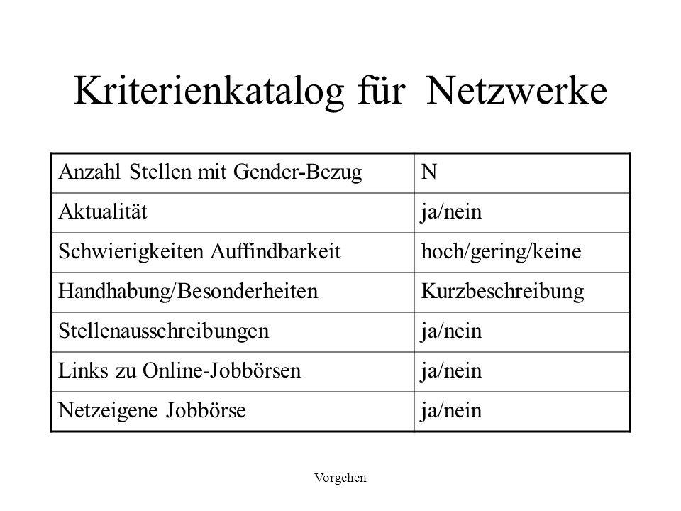 Kriterienkatalog für Netzwerke