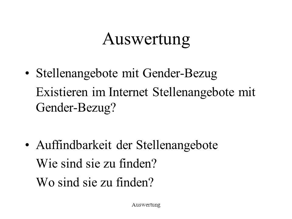 Auswertung Stellenangebote mit Gender-Bezug