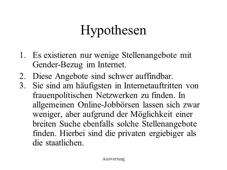 Hypothesen Es existieren nur wenige Stellenangebote mit Gender-Bezug im Internet. Diese Angebote sind schwer auffindbar.