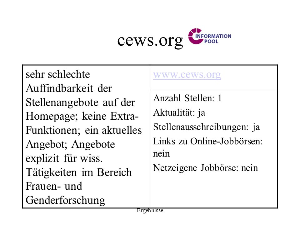 cews.org