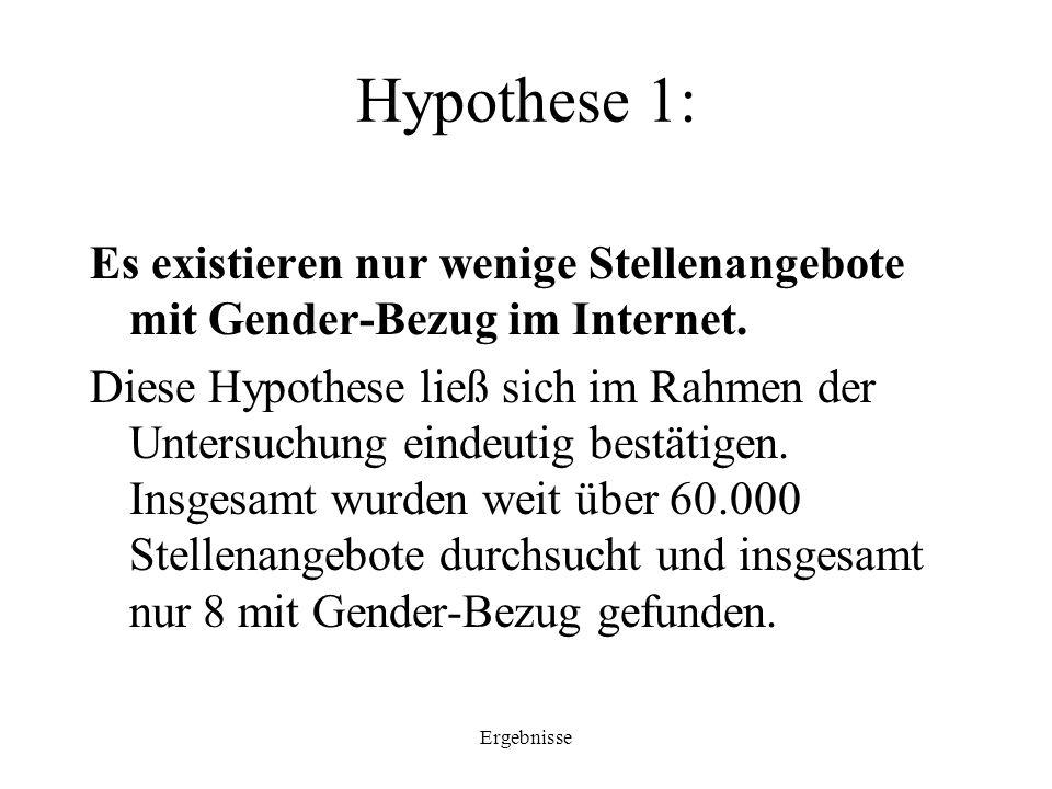 Hypothese 1: Es existieren nur wenige Stellenangebote mit Gender-Bezug im Internet.