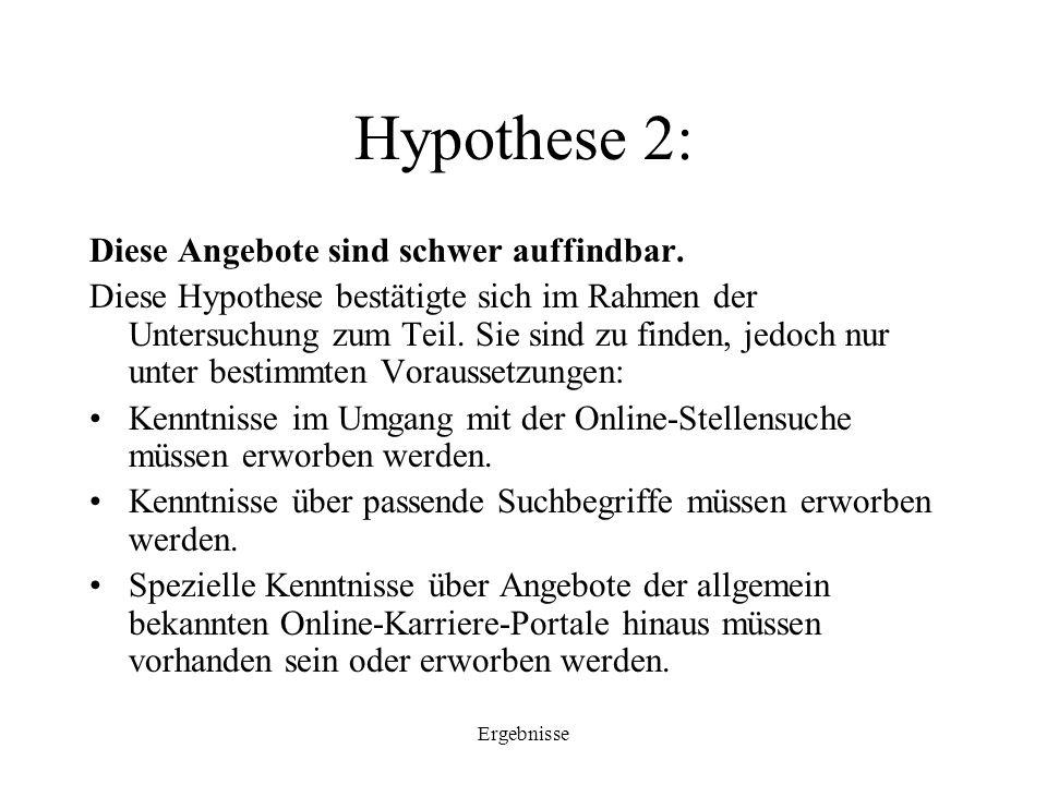 Hypothese 2: Diese Angebote sind schwer auffindbar.
