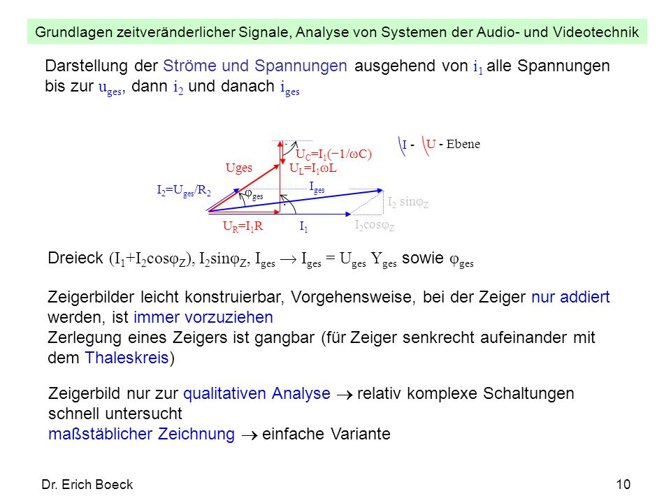 Dreieck (I1+I2cosφZ), I2sinφZ, Iges  Iges = Uges Yges sowie φges