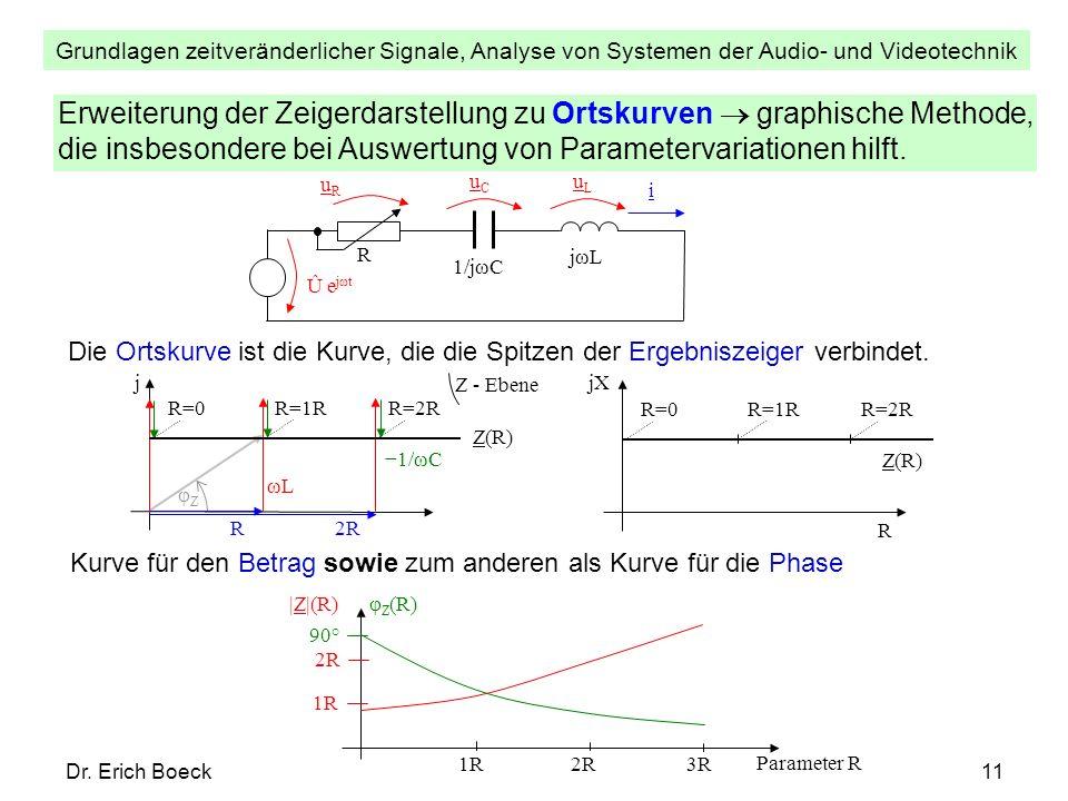 Erweiterung der Zeigerdarstellung zu Ortskurven  graphische Methode, die insbesondere bei Auswertung von Parametervariationen hilft.