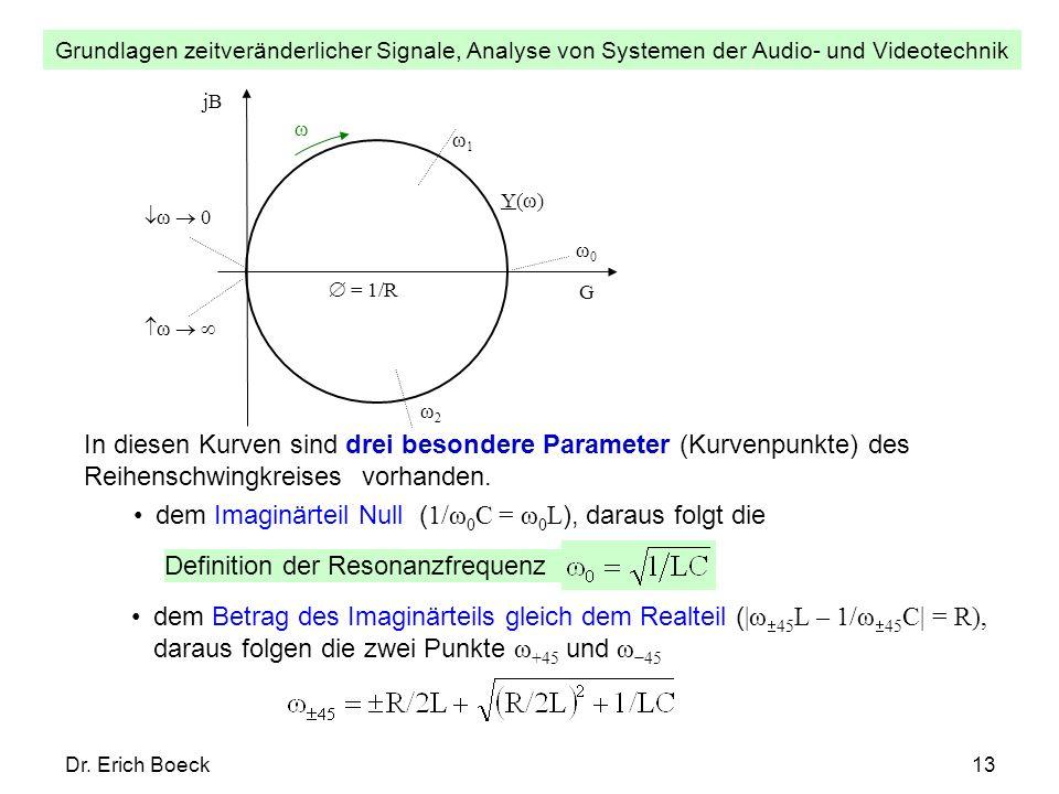 dem Imaginärteil Null (1/ω0C = ω0L), daraus folgt die
