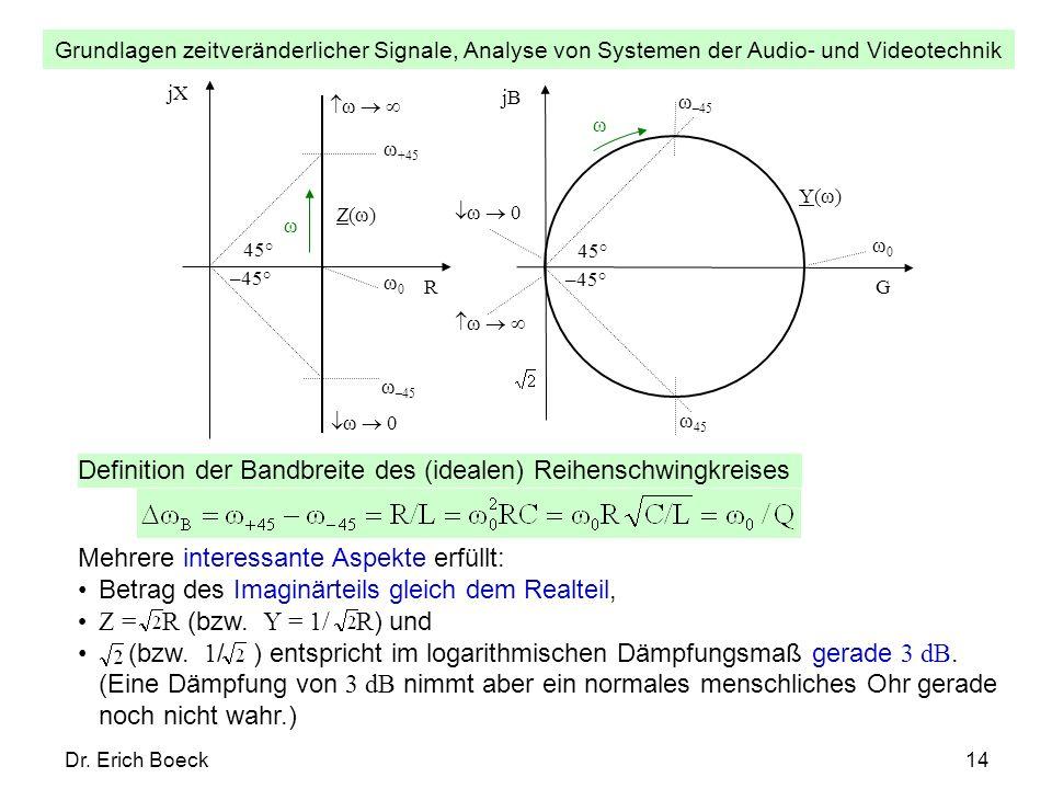 Definition der Bandbreite des (idealen) Reihenschwingkreises