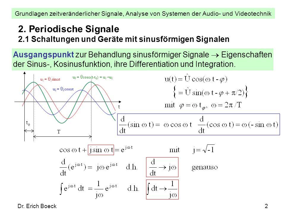 Periodische Signale 2.1 Schaltungen und Geräte mit sinusförmigen Signalen.