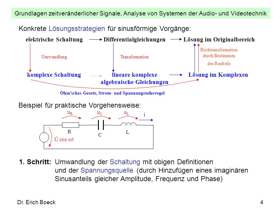 Konkrete Lösungsstrategien für sinusförmige Vorgänge: