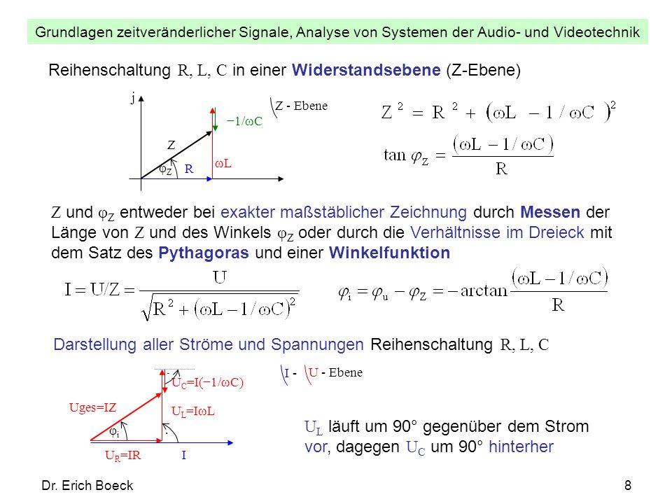 Reihenschaltung R, L, C in einer Widerstandsebene (Z-Ebene)