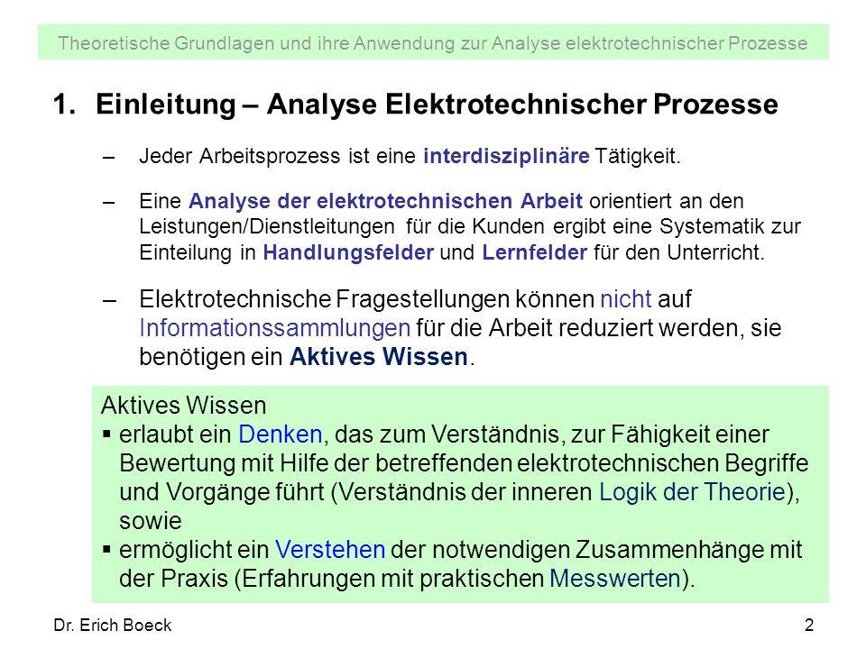 Einleitung – Analyse Elektrotechnischer Prozesse