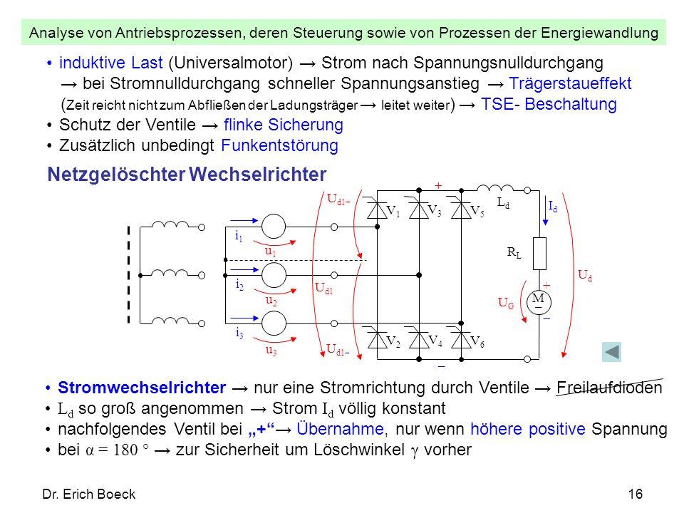 Netzgelöschter Wechselrichter
