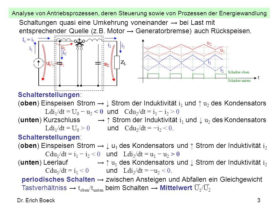 Ldi1/dt = U0 − u2 < 0 und Cdu2/dt = i1 − i2 > 0
