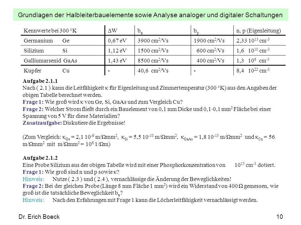 Kennwerte bei 300 °K ∆W. bn. bp. n, p (Eigenleitung) Germanium Ge. 0,67 eV. 3900 cm2/Vs. 1900 cm2/Vs.