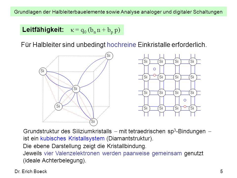 Leitfähigkeit: κ = q0 (bn n + bp p)