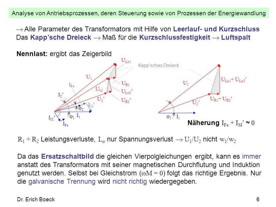 Das Kapp'sche Dreieck  Maß für die Kurzschlussfestigkeit  Luftspalt