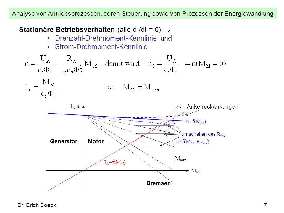 Stationäre Betriebsverhalten (alle d /dt = 0) 