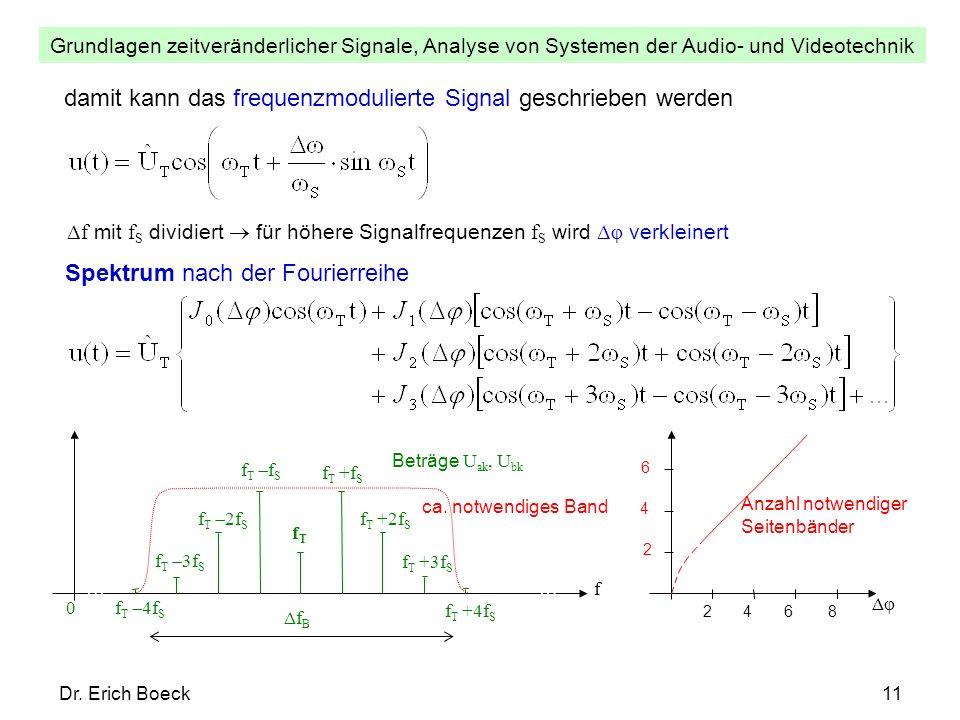 damit kann das frequenzmodulierte Signal geschrieben werden