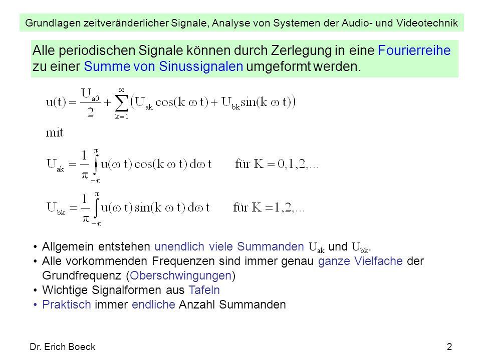 Alle periodischen Signale können durch Zerlegung in eine Fourierreihe zu einer Summe von Sinussignalen umgeformt werden.