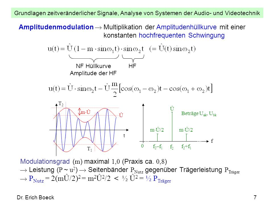 Modulationsgrad (m) maximal 1,0 (Praxis ca. 0,8)