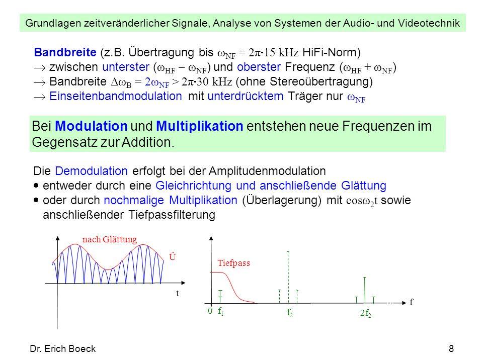 Bandbreite (z.B. Übertragung bis ωNF = 2π15 kHz HiFi-Norm)