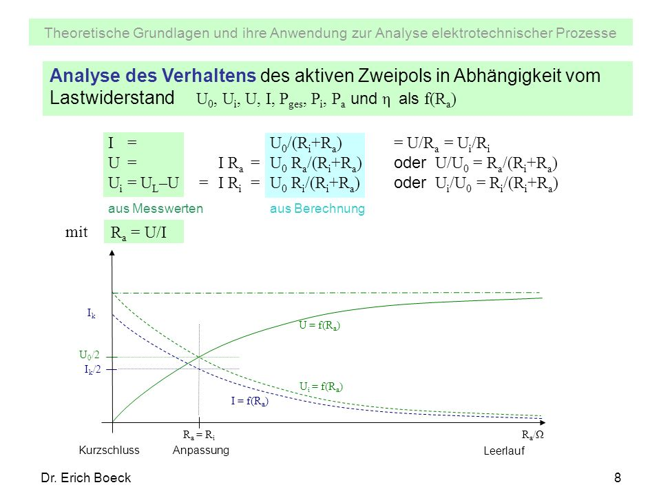 Analyse des Verhaltens des aktiven Zweipols in Abhängigkeit vom Lastwiderstand U0, Ui, U, I, Pges, Pi, Pa und η als f(Ra)