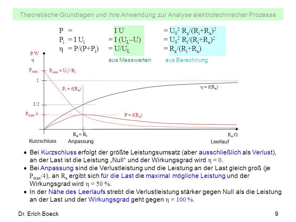 Pi = I Ui = I (UL–U) = U02 Ri/(Ri+Ra)2