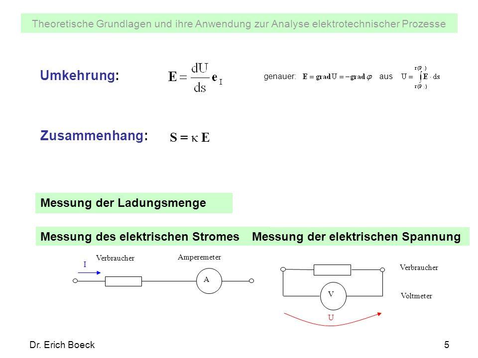 Umkehrung: Zusammenhang: S = κ E Messung der Ladungsmenge